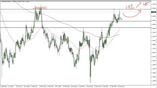 GBP/USD GBP/USD Technical Analysis for the Week of May 17, 2021 by FXEmpire