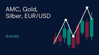 GOLD - USD AMC, Gold, Silber, EUR/USD (CMC BBQ 15.04.21)