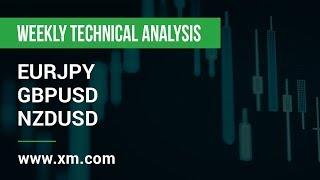 EUR/JPY Weekly Technical Analysis: 08/07/2019 - EURJPY, GBPUSD, NZDUSD