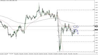 GBP/USD GBP/USD Technical Analysis for June 1, 2020 by FXEmpire