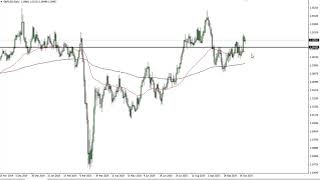GBP/USD GBP/USD Technical Analysis for October 26, 2020 by FXEmpire
