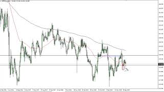 GBP/JPY GBP/JPY Technical Analysis for the Week of November 2, 2020 by FXEmpire