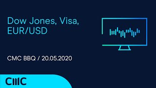 EUR/USD Dow Jones, Visa, EUR/USD (CMC BBQ 20.05.20)