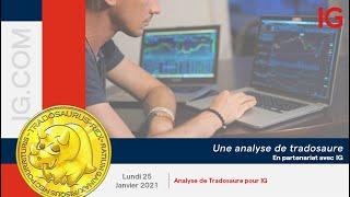 BITCOIN Préparation de la semaine de trading sur EURUSD, BITCOIN, ETHEREUM, BRENT / 📣 Tradosaure #76