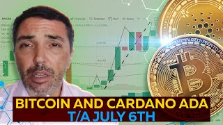 BITCOIN Bitcoin and Cardanos' ADA - Weekly Technical Analysis – July 6th, 2020