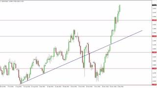 NATURAL GAS Natural Gas Technical Analysis for December 08 2016 by FXEmpire.com