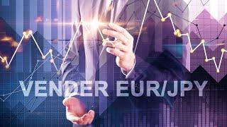 EUR/JPY Laberinto de Divisas: Grega Horvat; eFX Data; TOTW EUR/JPY