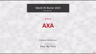 AXA AXA : la configuration s'améliore