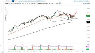 CAC40 INDEX DAX and CAC Forecast October 8, 2021