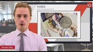USD/CAD Bourse - USDCAD, faible volatilité attendue sur le dollar - IG 28.11.2019