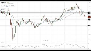 GBP/USD GBP/USD Technical Analysis For September 23, 2020 By FX Empire