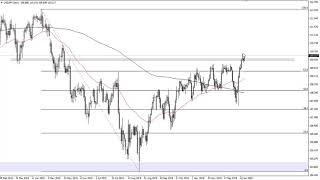 USD/JPY USD/JPY Technical Analysis for January 17, 2020 by FXEmpire