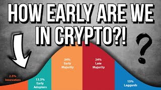 ARE WE STILL EARLY IN CRYPTO? HOW MANY PEOPLE ARE HOLDING CRYPTO? 🧐