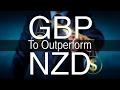 GBP sube frente al NZD