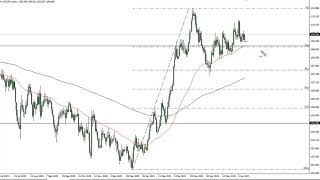 USD/JPY USD/JPY Technical Analysis for June 14, 2021 by FXEmpire
