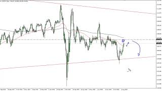 USD/JPY USD/JPY Technical Analysis for August 14, 2020 by FXEmpire