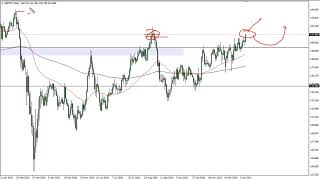 GBP/JPY GBP/JPY Technical Analysis for January 13, 2021 by FXEmpire