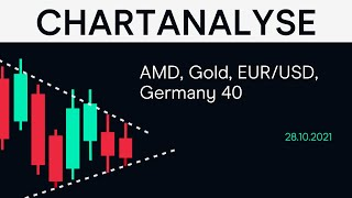 GOLD - USD AMD, Gold, EUR/USD, Germany 40 ( CMC BBQ 28.10.21)