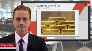 GOLD - USD Bourse   GOLD, le dollar en catalyseur   IG 11 03 2019