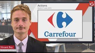 CARREFOUR Bourse - CARREFOUR, les risques baissiers demeurent- IG 27.08.2019