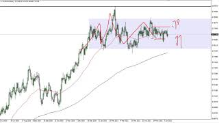 AUD/USD AUD/USD Technical Analysis for June 15, 2021 by FXEmpire