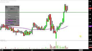 WMIH CORP. WMIH Corp. - WMIH Stock Chart Technical Analysis for 08-23-18