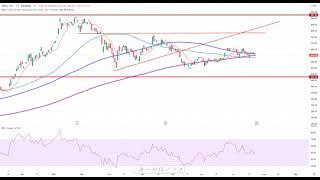DOW JONES INDUSTRIAL AVERAGE Wall Street - Eine Flut von Quartalszahlen...