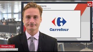 CARREFOUR Bourse - CARREFOUR, un intermédiaire pénalise le titre - IG 06.08.2019
