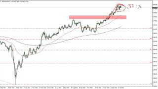 AUD/USD AUD/USD Technical Analysis for January 18, 2021 by FXEmpire