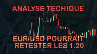 EUR/USD Analyse Techique: EUR/USD pourrait retester les 1.20