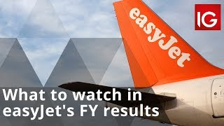 EASYJET ORD 27 2/7P What to watch in easyJet's FY results