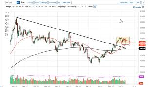 GOLD - USD Gold Technical Analysis for June 15, 2021 by FXEmpire