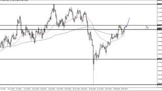 USD/JPY USD/JPY Technical Analysis for March 18, 2019 by FXEmpire.com