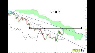 AUD/NZD Trading sul Forex - AUDNZD