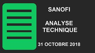 SANOFI Avis d'Expert - Sanofi: Turbo Infini Call 89AXB