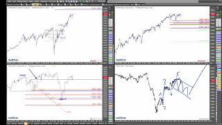 NASDAQ100 INDEX Rüdiger Born: Dow + Nasdaq aktuell - und ich erkläre meine Order-Strategie