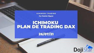 DAX30 PERF INDEX Plan de trading Ichimoku DAX Ichimoku swing trading