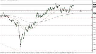 AUD/USD AUD/USD Technical Analysis for November 24, 2020 by FXEmpire