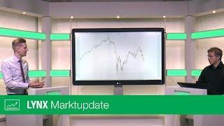DAX30 PERF INDEX DAX index bereikt cruciaal steunniveau | LYNX Marktupdate