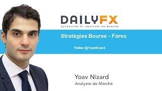 EUR/USD EUR/USD : analyse technique du cours Euro-Dollar qui remonte vers 1,15