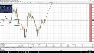 EUR/USD Daytrading mit Jochen Schmidt: DAX, Dow, EURUSD - Forex & CFDs live - 12.10.2017