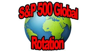 S&P500 Index Fim da correção do S&P 500?