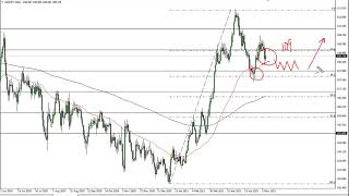 USD/JPY USD/JPY Technical Analysis for May 11, 2021 by FXEmpire