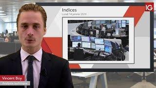 DAX30 Perf Index Bourse - DAX, début de la saison des résultats US - IG 14.01.2019
