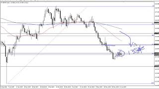 GBP/JPY GBP/JPY Technical Analysis for June 14, 2019 by FXEmpire