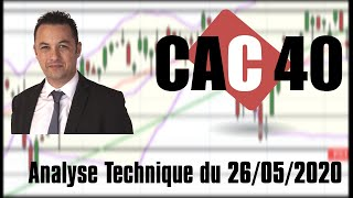 CAC40 INDEX CAC 40   Analyse technique du 26-05-2020 par boursikoter