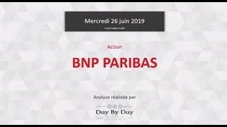BNP PARIBAS ACT.A BNP PARIBAS : excès baissier