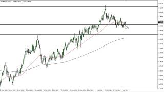 GBP/USD GBP/USD Technical Analysis for April 19, 2021 by FXEmpire