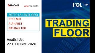 NASDAQ100 INDEX Mercati europei ancora deboli. Nasdaq 100 si riporta su supporto 11.480 punti