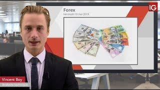 AUD/USD Bourse   AUDUSD, objectif 0,6900   IG 10 05 2019